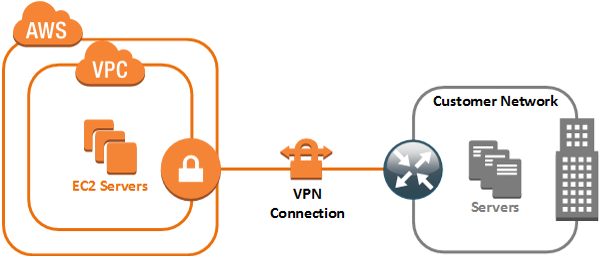 AWS Overview Schematic Image Borderless.png