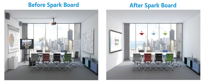 Before and After Spark Board.png