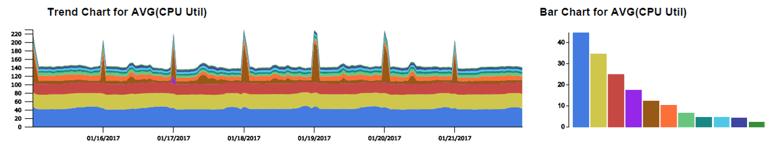 CPU Utlization Graph.png