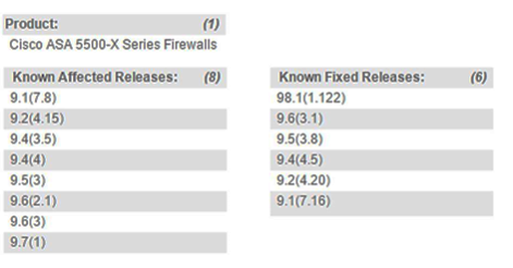 Cisco ASA Outages.png