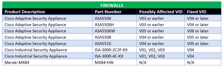 Cisco Issue Table C.png