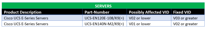 Cisco Issue Table D.png