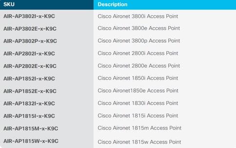 Cisco Mobility Express hardware sku