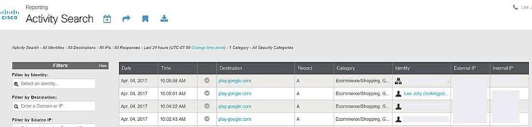 Cisco Umbrella Activity Report.png