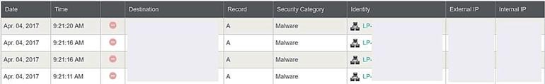 Cisco Umbrella Malware Screenshot.png