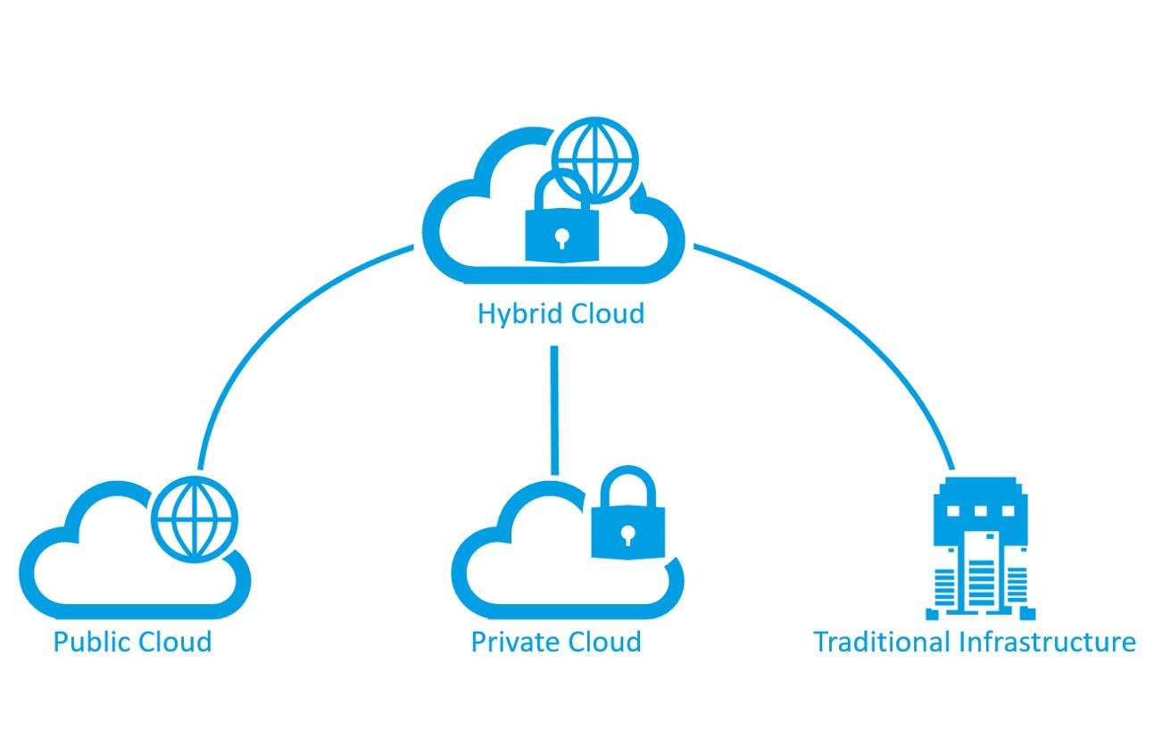 Hybrid Cloud Page Image Large-1.png
