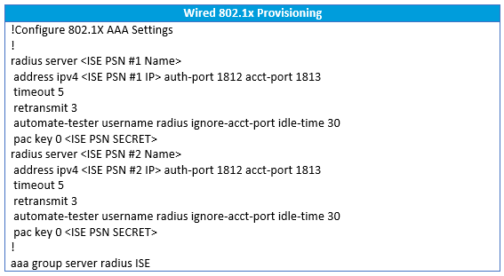 ISE Monitor Mode Wired 802.1X Provisioning