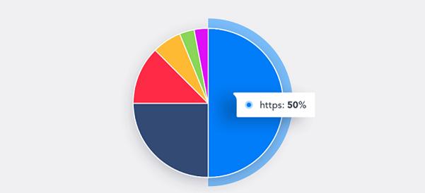 LogicMonitor-NetFlow Data-2.png