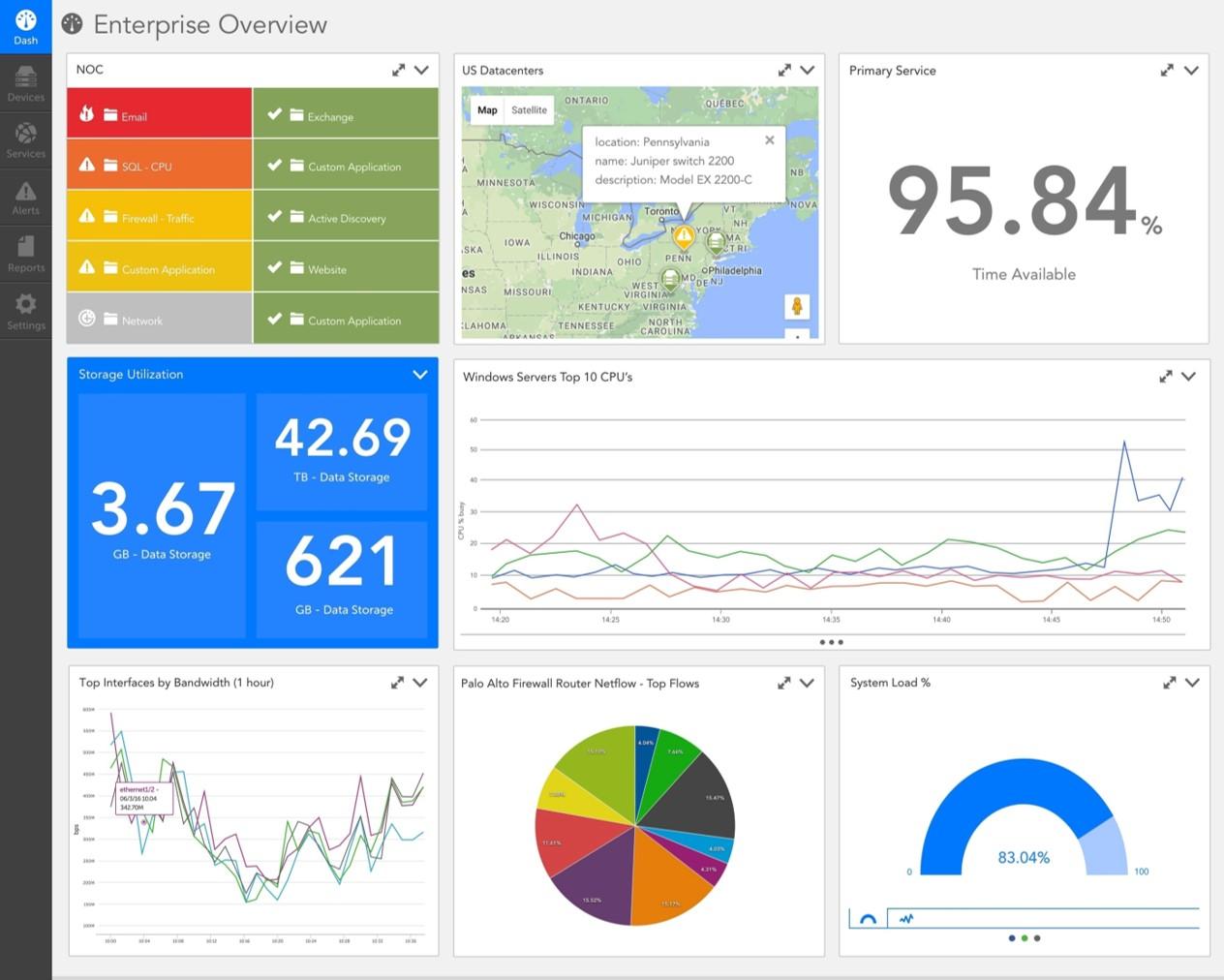 LogicMonitor_Dashboard_Enterprise_Overview_Network.jpg