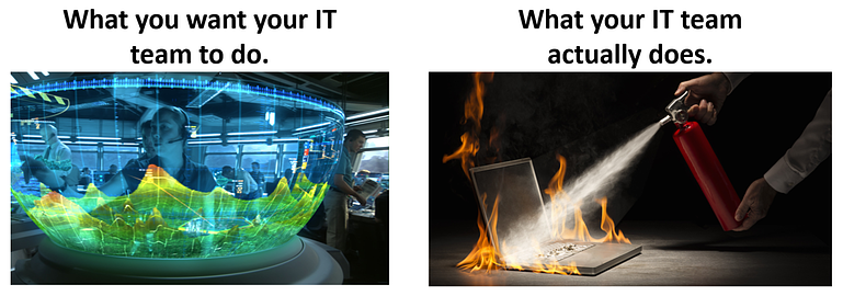 MS Blog - Expectation vs actual Image.png