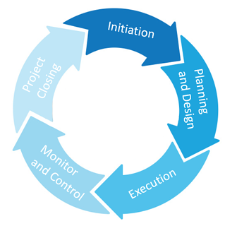 Project-Management-life-cycle.png