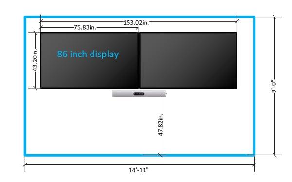 display diagram