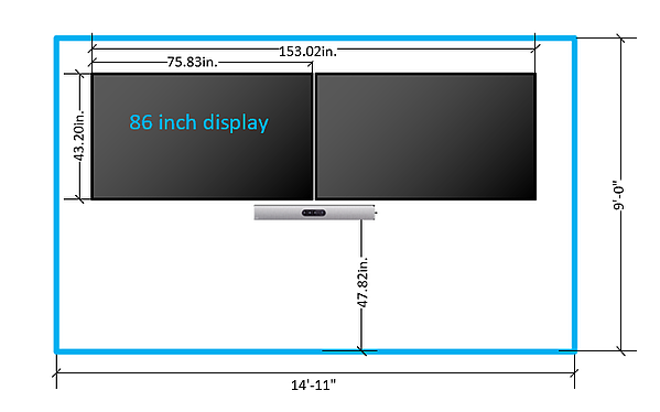 display diagram