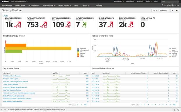 Splunk: Analytics-Driven SIEM
