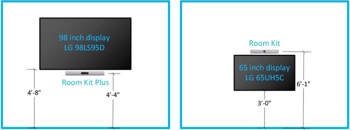 webex room kit vs room kit plus mounting