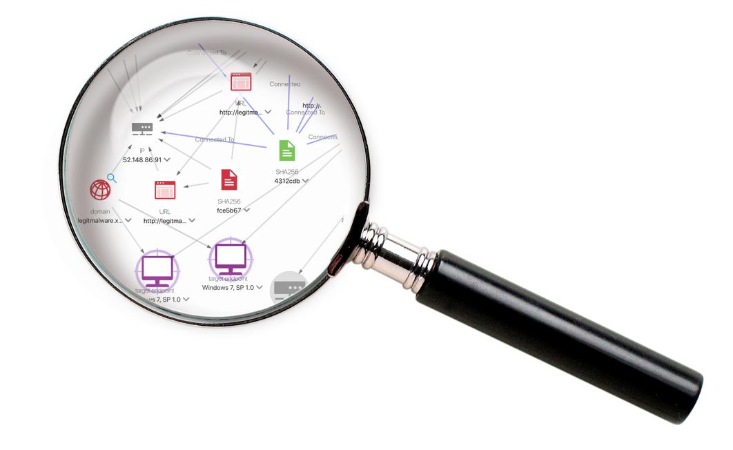 Monitoring and Visiibility
